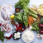 Epidemiologic evidence suggests that a proinflammatory diet, as measured by the dietary inflammatory