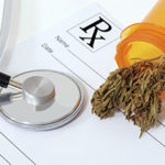 Medical marijuana: Does it help relieve symptoms in patients with cancer?