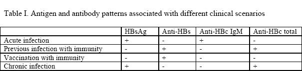 Hepatitis B - Cancer Therapy Advisor